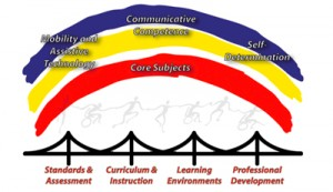 The Bridge School Curriculum and Course of Study logo